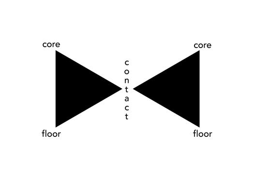 core_floor_contact.jpg